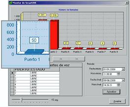 SmartIVR: IVR Solutions